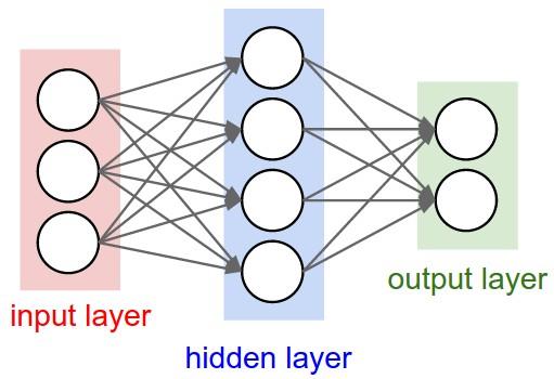 neural_net