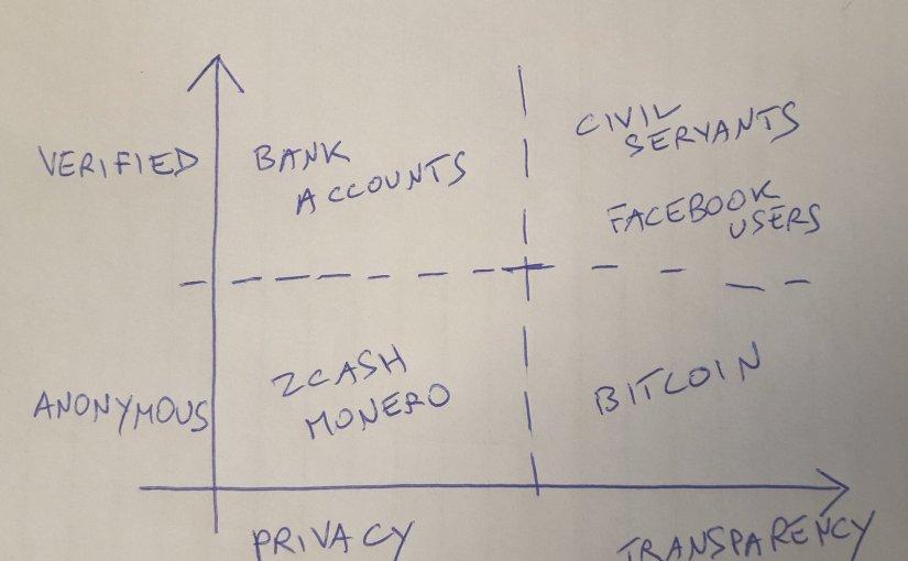 Su privacy etrasparenza